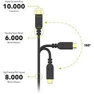 AlzaPower Core USB-C / USB-C 2.0, 5A, 100W, 0.5m černý - Datový kabel