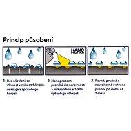COMPASS NANOPROTECH BICYCLE 150ml oranžový - Mazivo