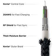 Nomad Kevlar USB-A Universal Cable 0.3m - Napájecí kabel