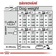 Royal Canin Medium Digestive Care 3 kg - Granule pro psy