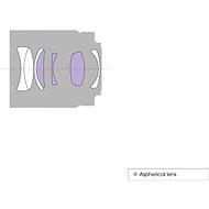 Sony 55mm f/1.8 ZA Sonnar T - Objektiv