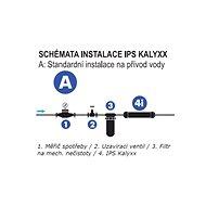 SWISS AQUA TECHNOLOGIES AG IPSKXBG1 - Změkčovač vody