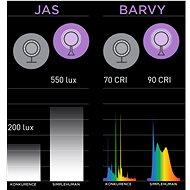 Simplehuman Sensor ST3004 Tru-lux LED osvětrlení, 10x zvětšení, nerez - Kosmetické zrcátko