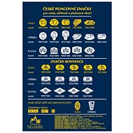PANDORA Moments Timeless 799224C01 (Ag925/1000, 4,1 g) - Přívěsek
