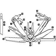 Leatherman Surge - Multitool