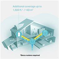 TP-Link Deco M3W - WiFi extender