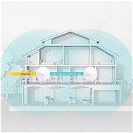 TP-LINK Deco M9 Plus 2ks kit - WiFi systém