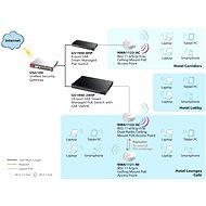 Zyxel NWA1123-AC v2 - WiFi Access Point