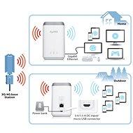 ZyXEL LTE4506 - LTE WiFi modem