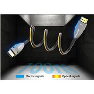 Vention Optical HDMI 2.0 Cable 100m Black Metal Type - Video kabel