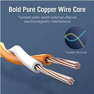 Vention Cat.7 SSTP Patch Cable 1m Black - Síťový kabel