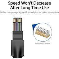 Vention Cat.6 UTP Patch Cable 40m Black - Síťový kabel