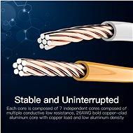 Vention CAT5e UTP Patch Cord Cable 10m Blue - Síťový kabel