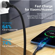 Vention USB-C to USB 2.0 Fast Charging Cable 5A 0.25M Gray Aluminum Alloy Type - Datový kabel