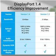 Vention DisplayPort (DP) 1.4 Cable 8K 1m Black - Video kabel