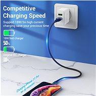 Vention Dual Quick 3.0 USB-A Wall Charger (18W + 18W) White - Nabíječka do sítě