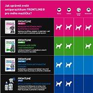 Frontline tri - act Spot - on pro psy S (5 - 10 kg) - Antiparazitní pipeta
