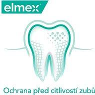 ELMEX Sensitive Whitening 2× 75 ml - Zubní pasta