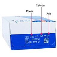 SofLens Daily Disposable (30 čoček) dioptrie: +4.50, zakřivení: 8.60 - Kontaktní čočky