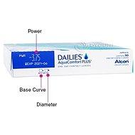 Dailies AquaComfort Plus (30 čoček) dioptrie: -7.50, zakřivení: 8.700 - Kontaktní čočky