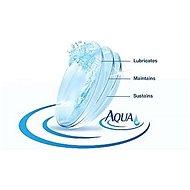 Air Optix Aqua (6 čoček) dioptrie: +2.75, zakřivení: 8.60 - Kontaktní čočky