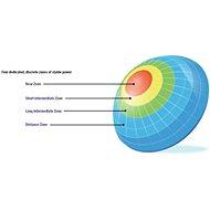 Clariti 1 Day Sphere (30 čoček) dioptrie: -7.00, zakřivení: 8.60 - Kontaktní čočky