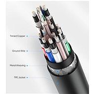 Ugreen USB-C 2.0 (M) to USB-C (M) 60W / 3A Data Cable Black 1m - Datový kabel