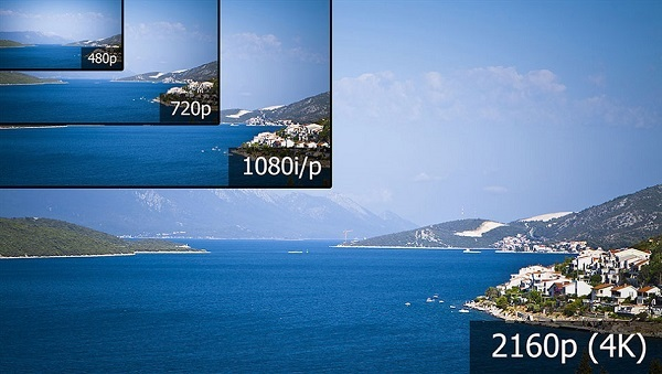 Porovnání rozlišení 4K, Full HD, HD
