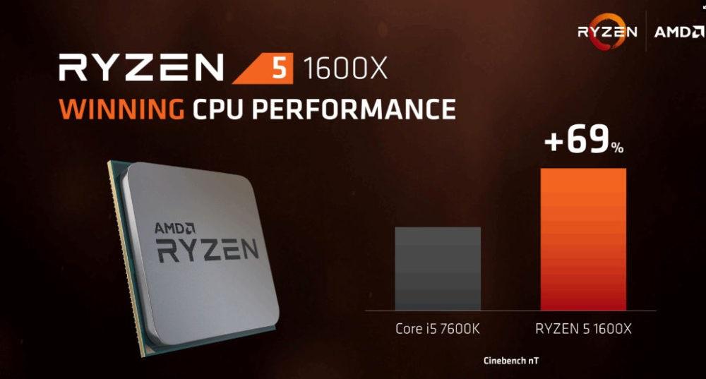 AMD Ryzen 5, benchmark