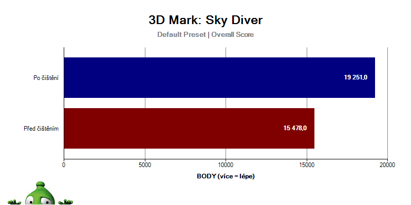 3DMARK: Sky Diver