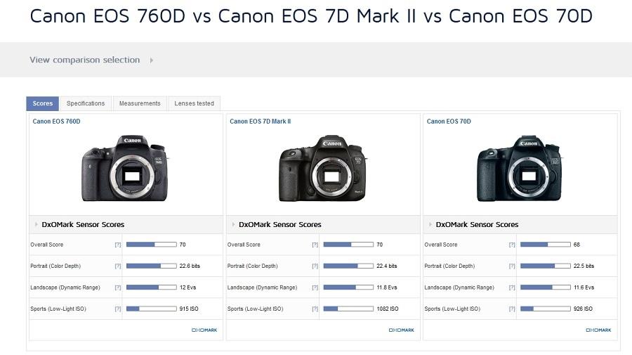 Fotografie pořízena zrcadlový fotoaparátem Canon EOS 760D