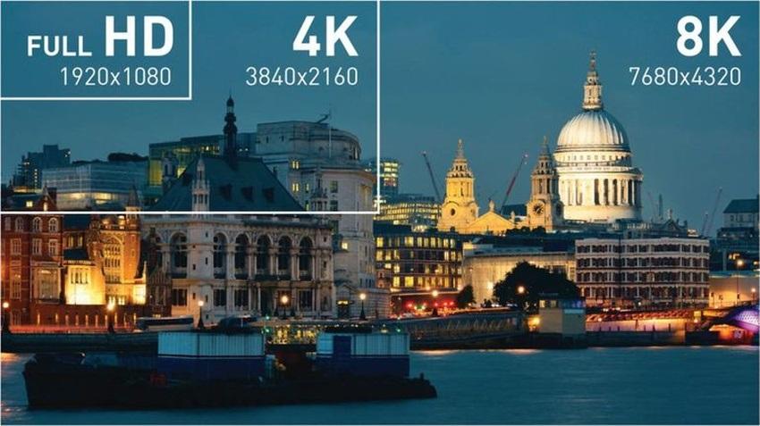 Rozdíl mezi Full HD, 4K a 8K