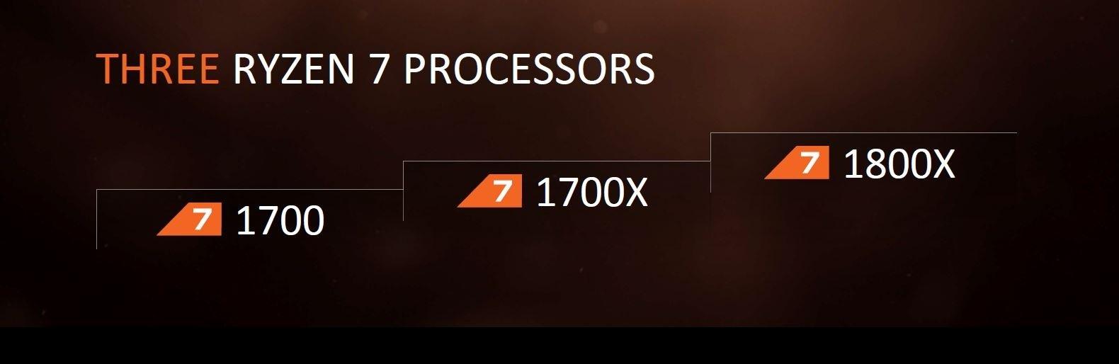 Procesory AMD Ryzen 1700, 1700X a 1800X