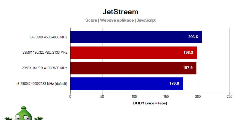 AMD Ryzen Threadripper 2950X; Intel i9-7900X; JetStream