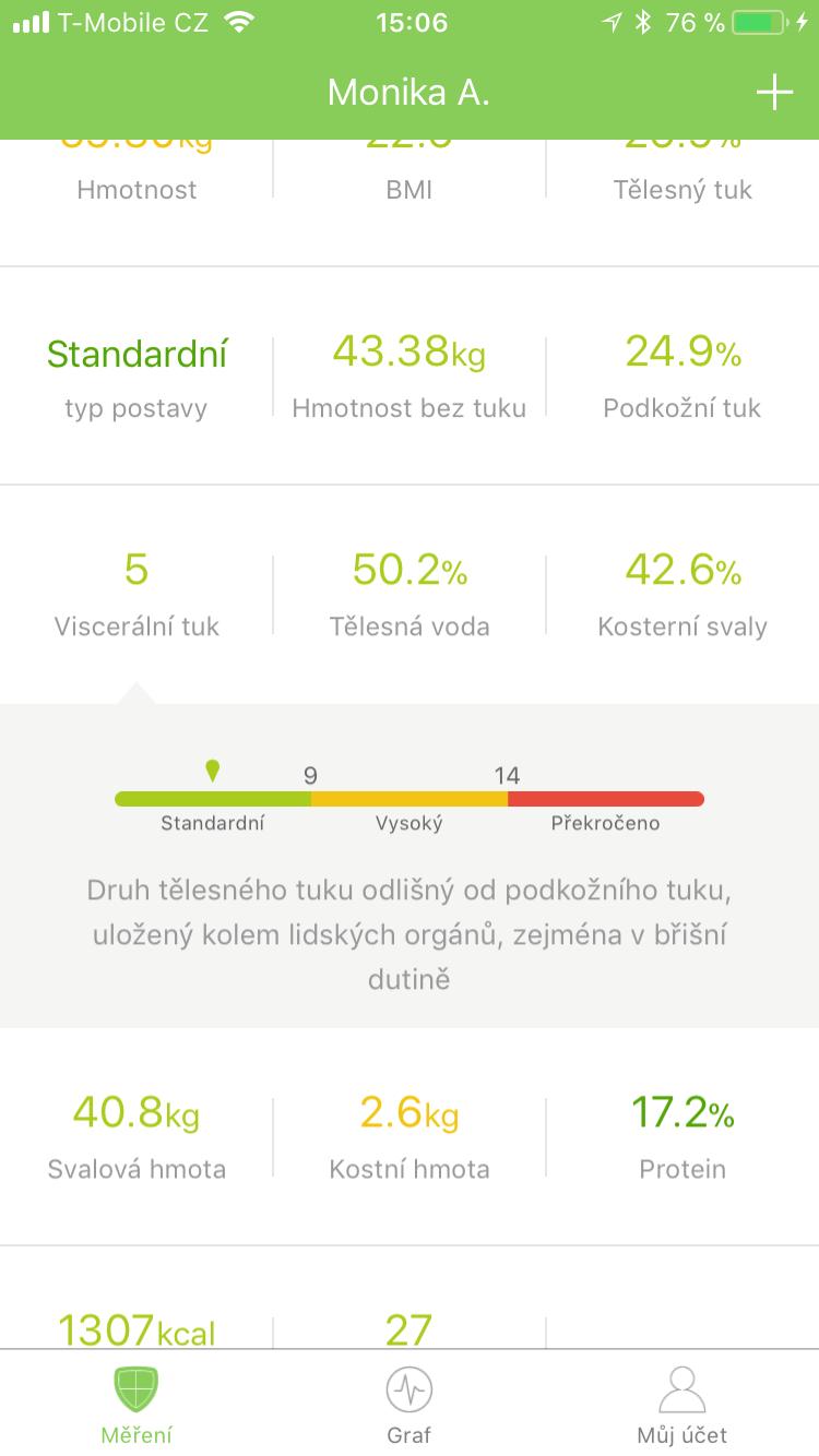 Graf BMI