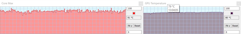 Recenze Acer Predator Helios 300