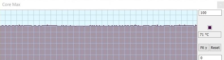 Recenze Acer Swift 3: Raven Ridge vs. Kaby Lake R - teploty Intel