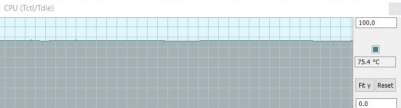 Recenze Acer Swift 3: Raven Ridge vs. Kaby Lake R - teploty AMD