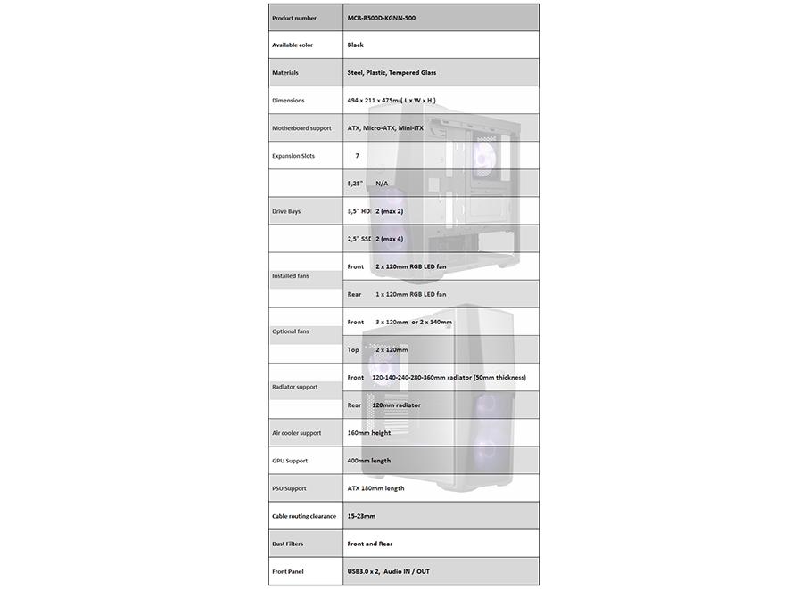 Cooler Master Masterbox MB500, recenze, PC skříň, parametry