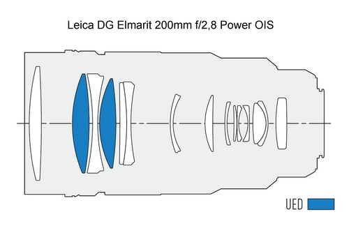 Leica DG Elmarit 200mm f/2,8 Power OIS