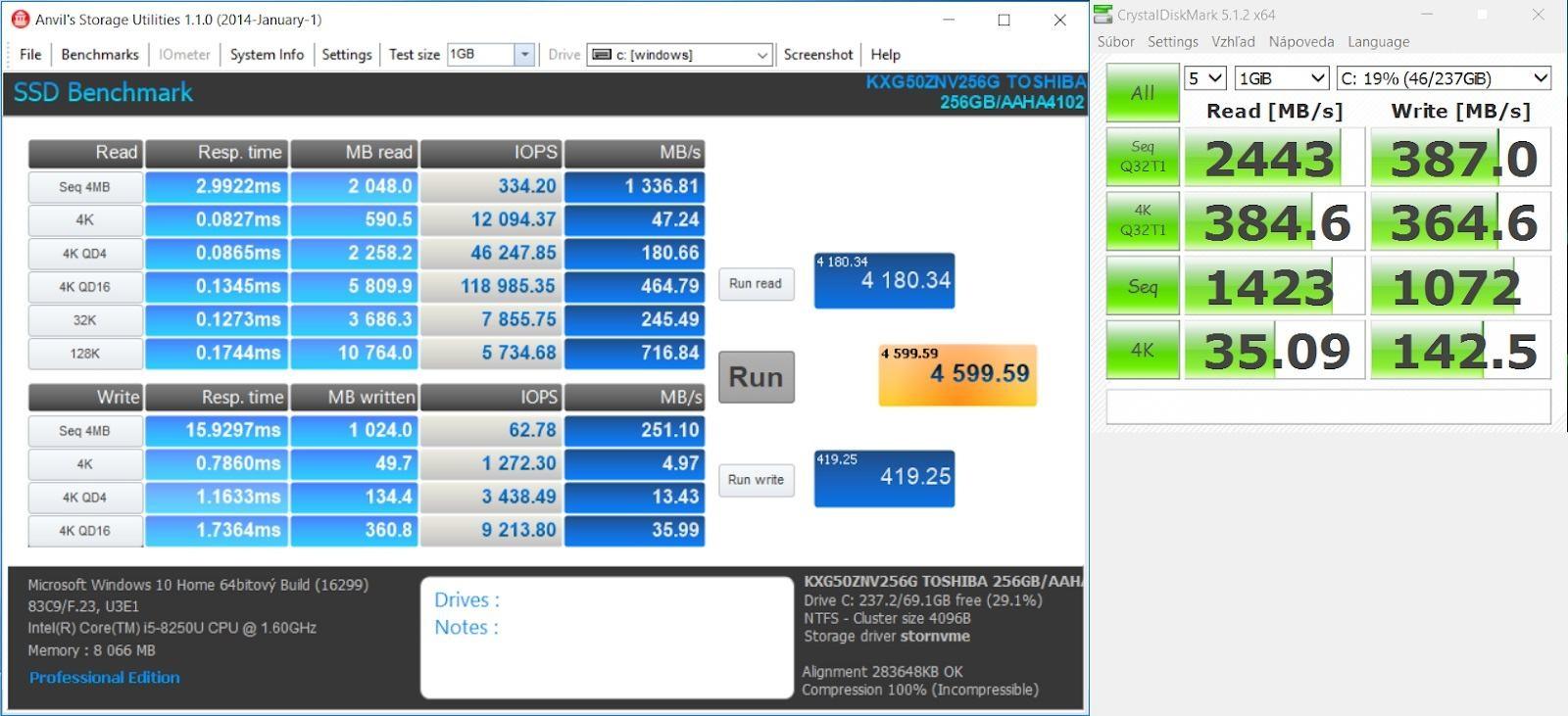 HP Envy 15 – výkon SSD