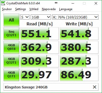HyperX Savage – CrystalDiskMark