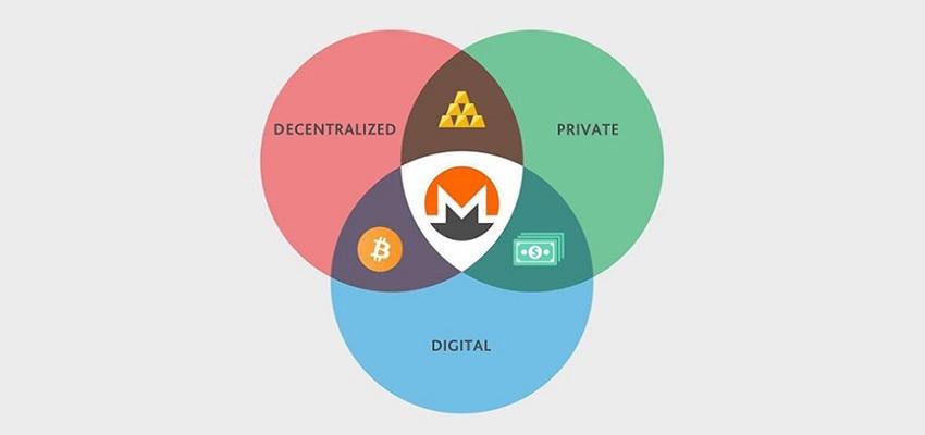Monero, bitcoin, porovnání