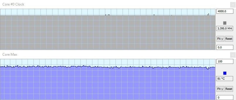 Teploty CPU MSI GE73VR Raider