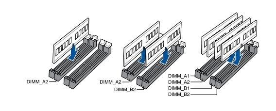 Jak sestavit počítač. Návod, jak připojit operační paměť (RAM) k základní desce