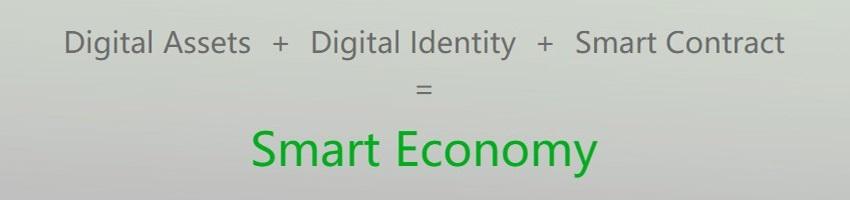 NEO, smart economy