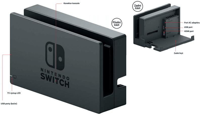 Nintendo Switch; dokovací stanice; popis