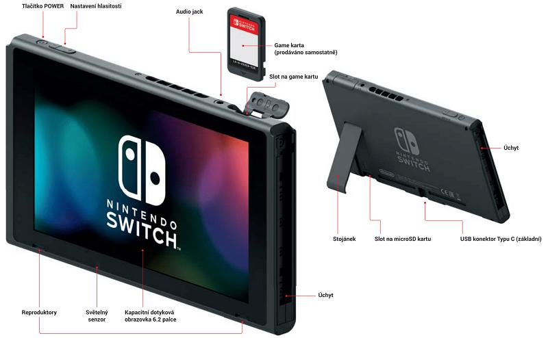 Popis Nintendo Switch; tablet