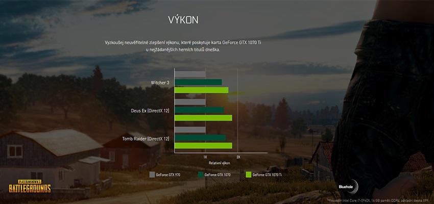 NVIDIA GTX 1070 Ti; grafická karta; Playerunknown's Battlegrounds