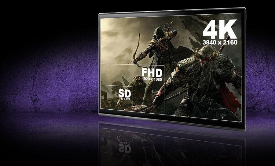 4K, Full HD, SD - porovnání rozlišení